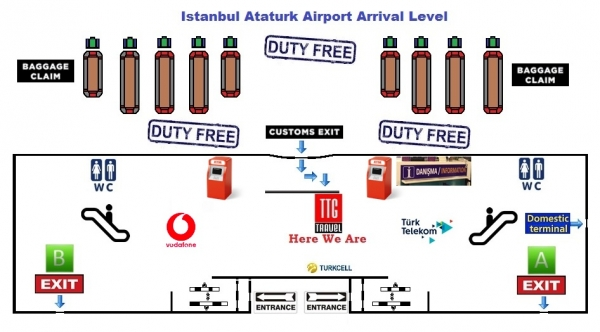 How to meets International Ataturk Airport